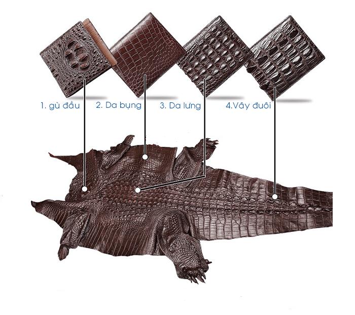cách phân biệt ví da cá sấu thật giả